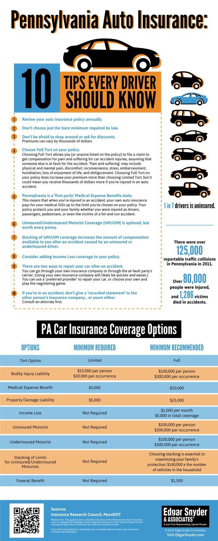 aircraft renters insurance companies