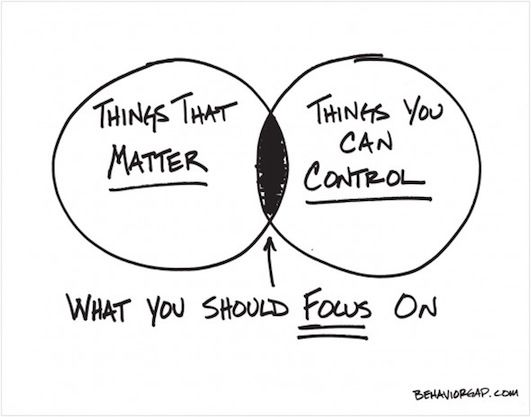 things that matter  things you can control    what you should focus on