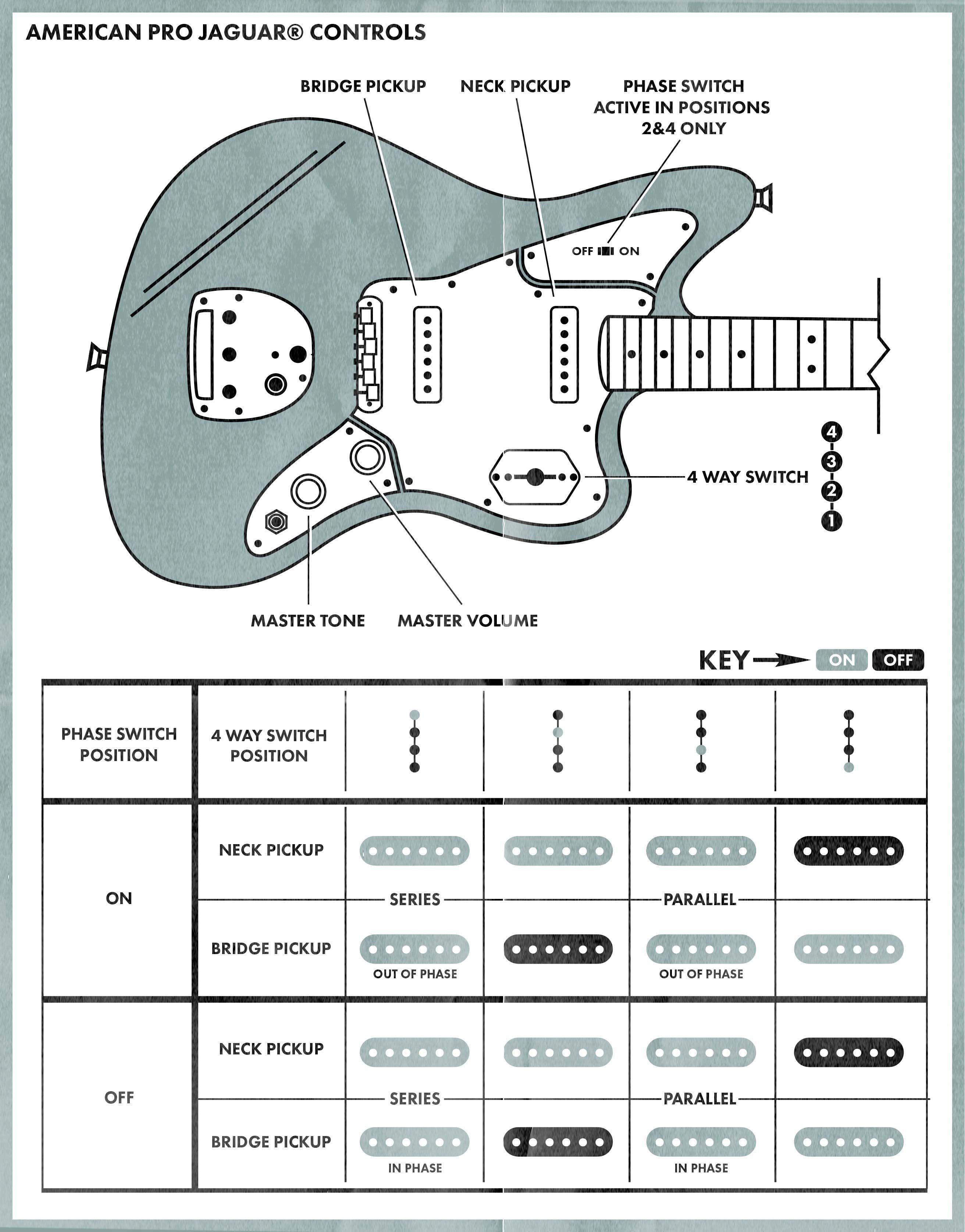Bass Guitar Learning Book For Beginners Bass Guitar Yamaha Trb Guitarhero Guitar Bassguitar Fender Jaguar Jaguar Bass Guitar