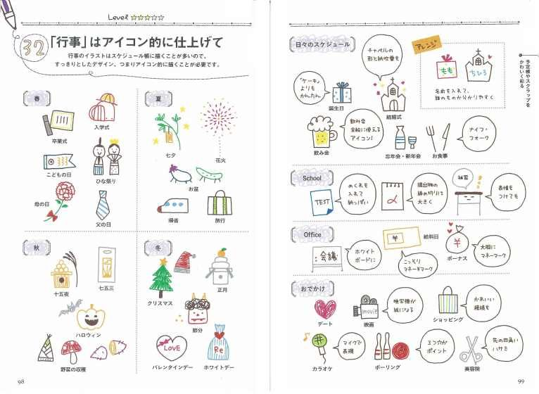 手帳の書き方参考例イラスト活用で可愛くキュートに仕上げる