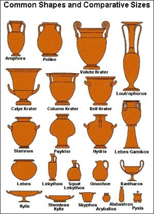 Study Guide Reading Greek Vases Use With Ancient Greek Art Book