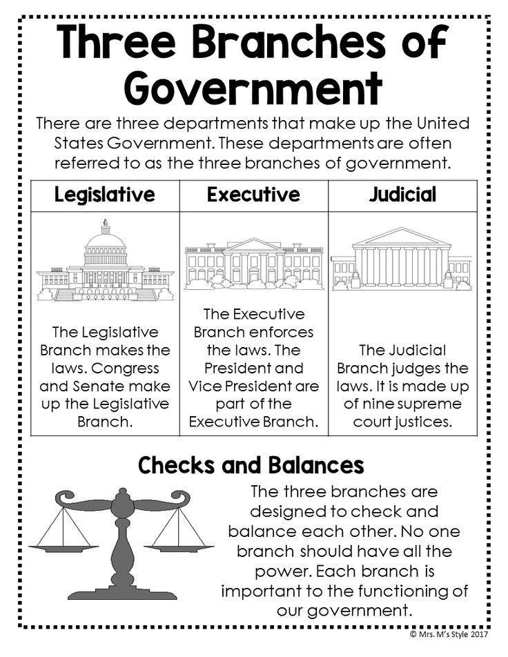 Branches Of Government Worksheet Pdf Three Branches Of