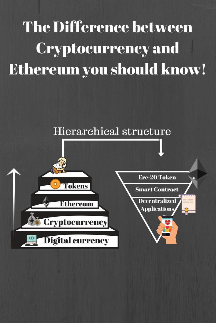 why are cryptocurrencies important