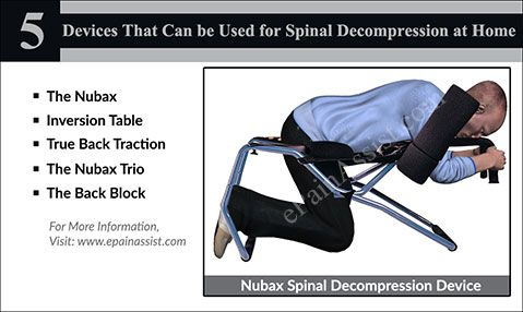 Spinal Decompression at Home | Spinal decompression