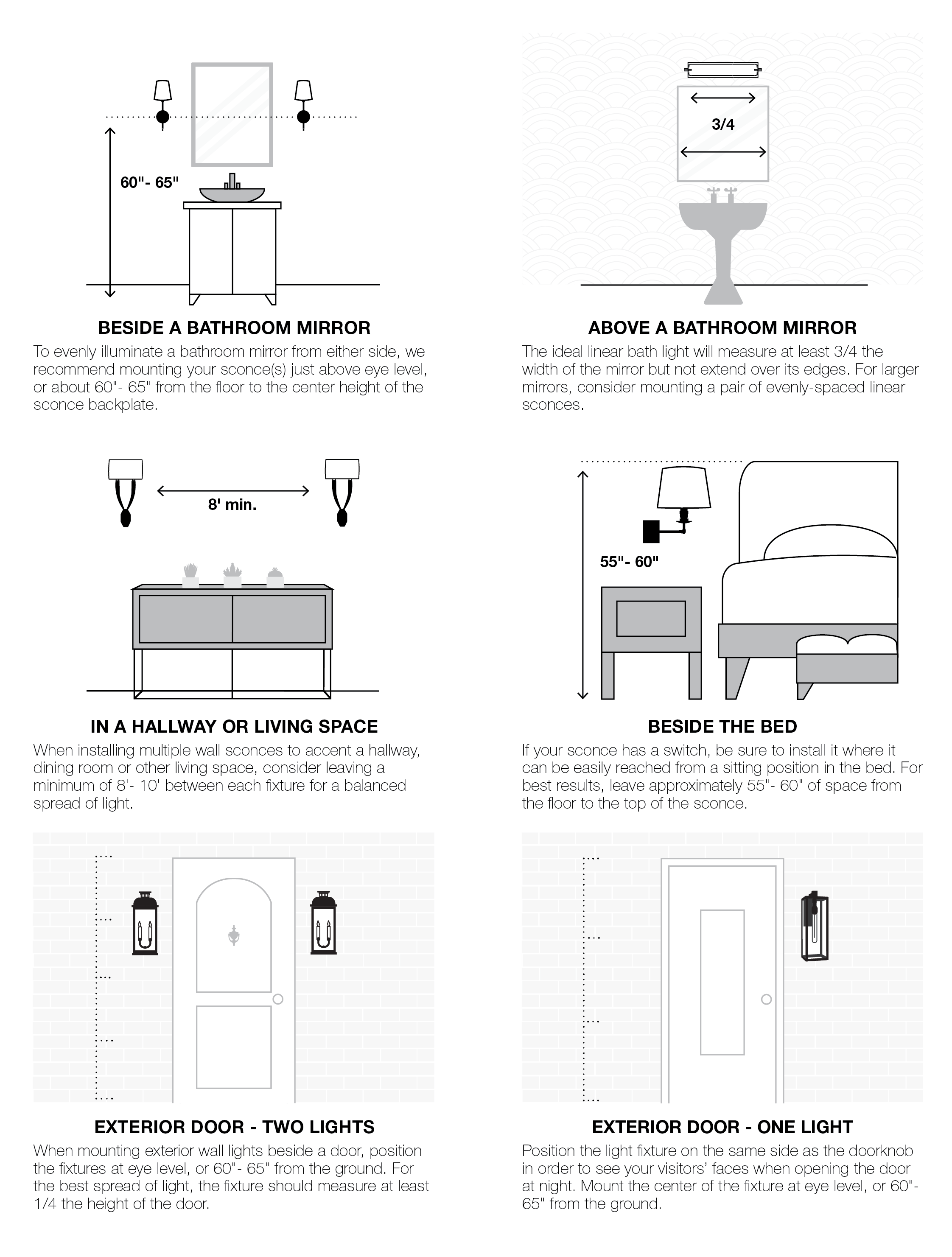 Wall Tips (With images)   Bathroom sconces, Bathroom light ... on Height Of Bathroom Sconce Lights id=97577