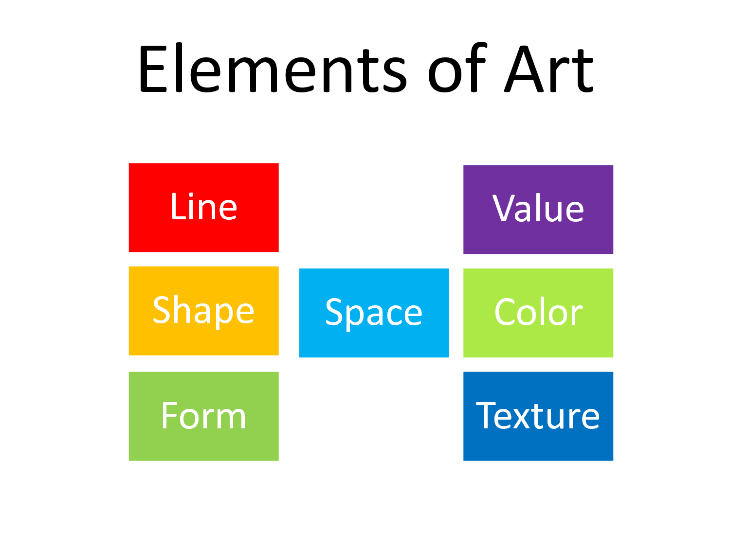visual elements of art Visual elements of user interface design from california institute of the arts this design-centric course examines the broad question of what an interface is and what role a designer plays in creating a user interface.