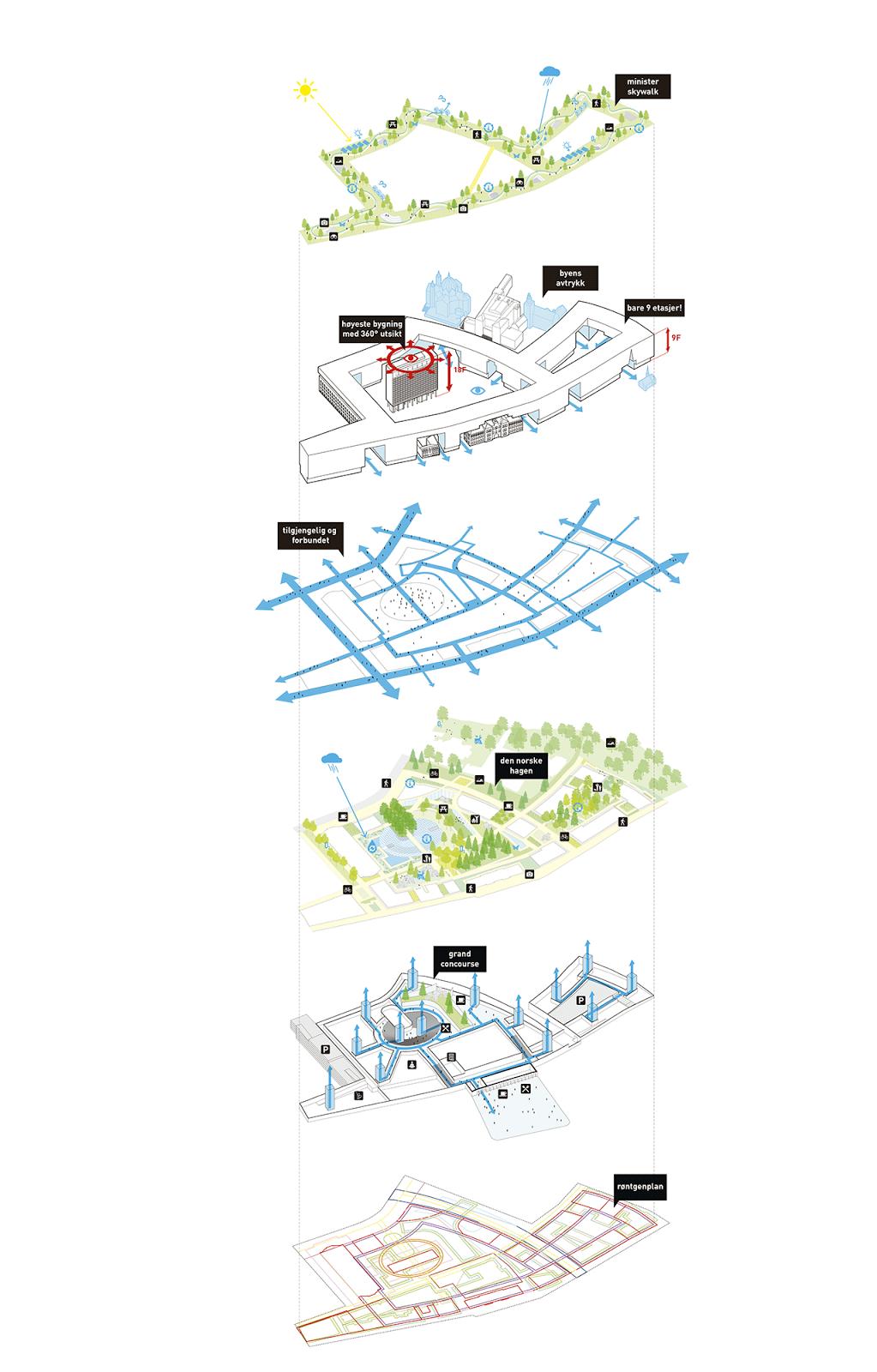 blog sobre arquitectura y arte contemporáneo | seguimiento diario de la actualidad española y mundial. #urbanesdesign