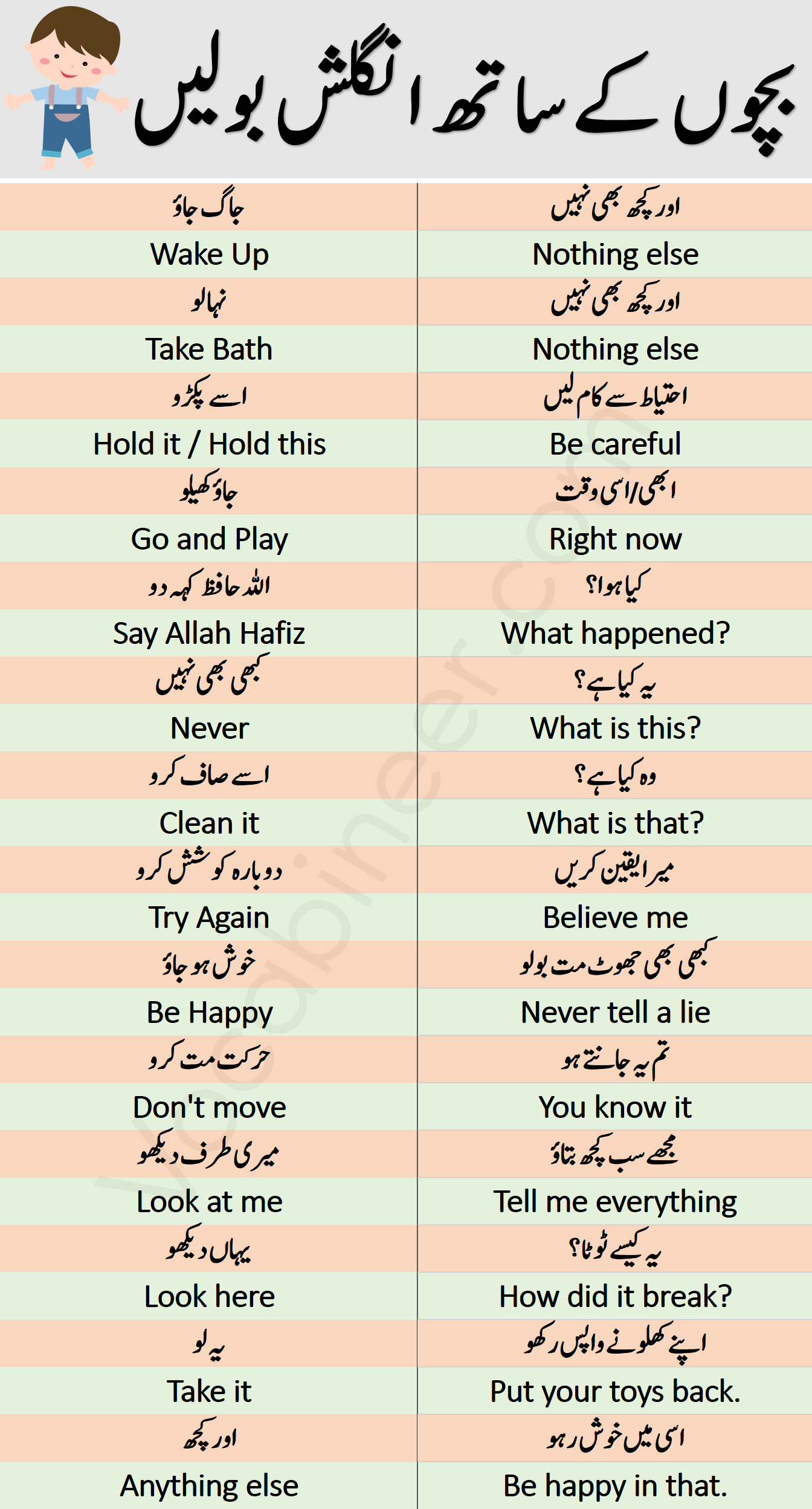 Kids and Parents English Sentences Conversation in