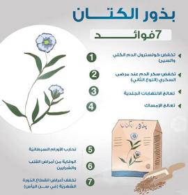 طرق سحرية لانقاص الوزن المشروب السحري لانقاص الوزن Medicinal Plants Medicine Health