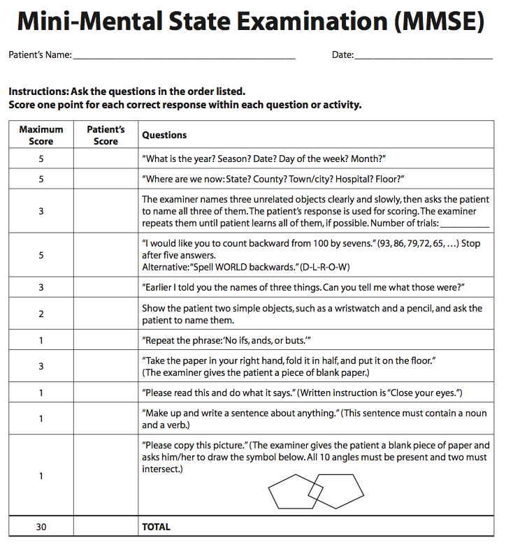 Mini-Mental State Examination (MMSE ... | Study flashcards ...