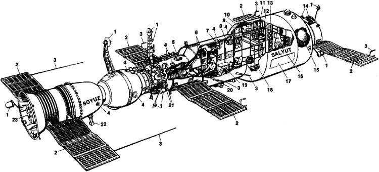 Suunnitelma ensimmäisestä avaruusasemasta (Salyut 1)
