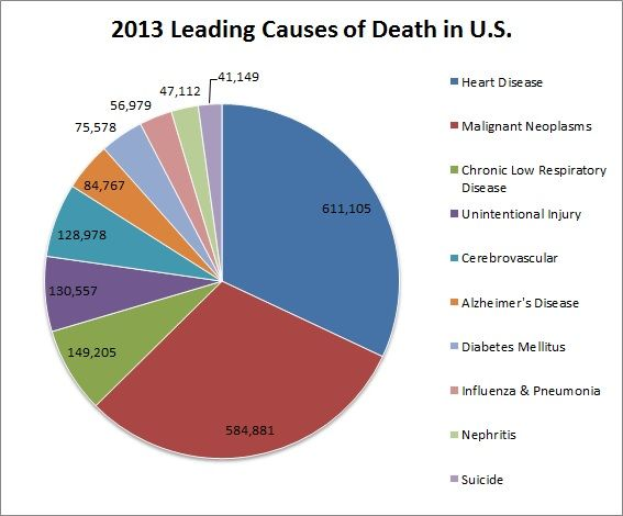Suicide Prevention Resources And Awareness