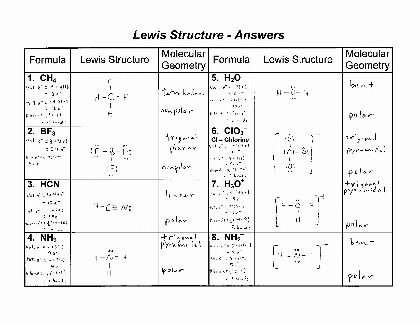 Lewis Structure Practice Worksheet New 9 Best Of Holt Biology Worksheets And Answers In 2020 Biology Worksheet Practices Worksheets Scientific Method Worksheet Free