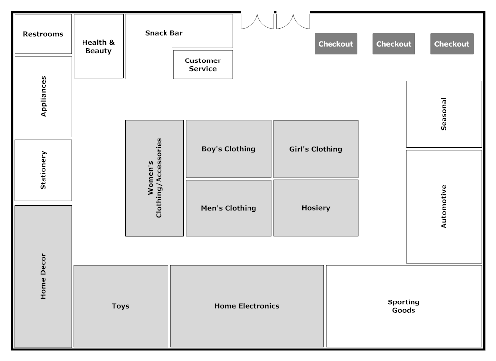 Super Store Layout Store Layout Retail Store Layout Retail Store Design