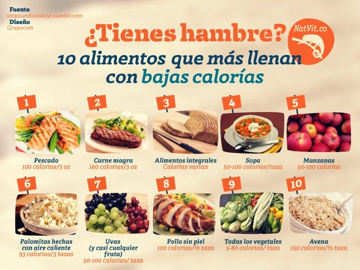 10 Alimentos Que Mas Llenan Con Bajas Calorías Whole Food Recipes Clean Eating Recipes Low Calorie Recipes