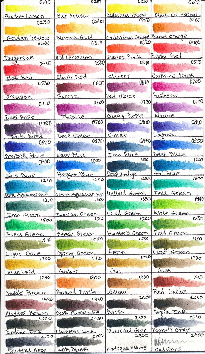 Derwent Inktense 72 Pencils By Mitoma On Deviantart With Images