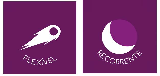 Flexível e Recorrente Orbit