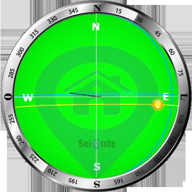 Ferramenta mostra a trajetória do Sol no Mapa | Sei Onde