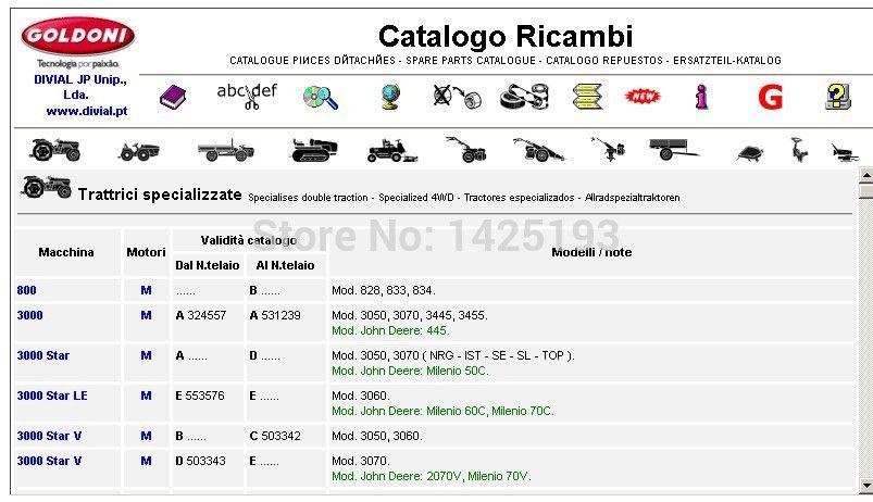 Goldoni Pecas Katalog Zapchastej Parts Catalog Spare Parts