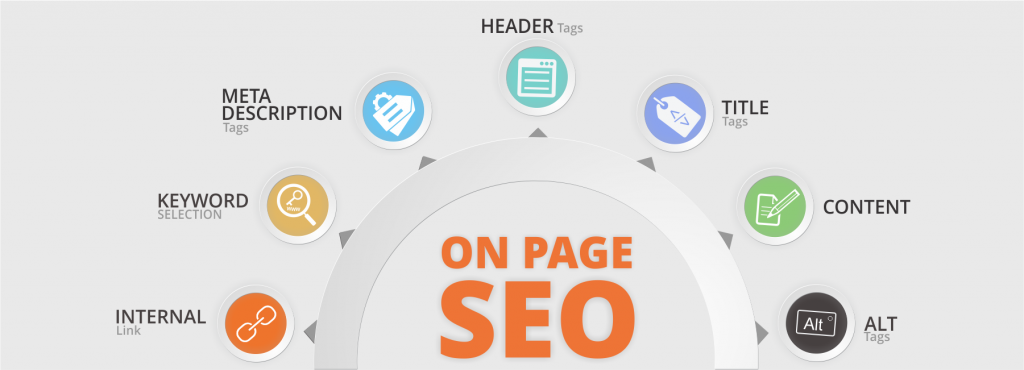 BASIC ON-SITE SEO FOR BLOGGERS