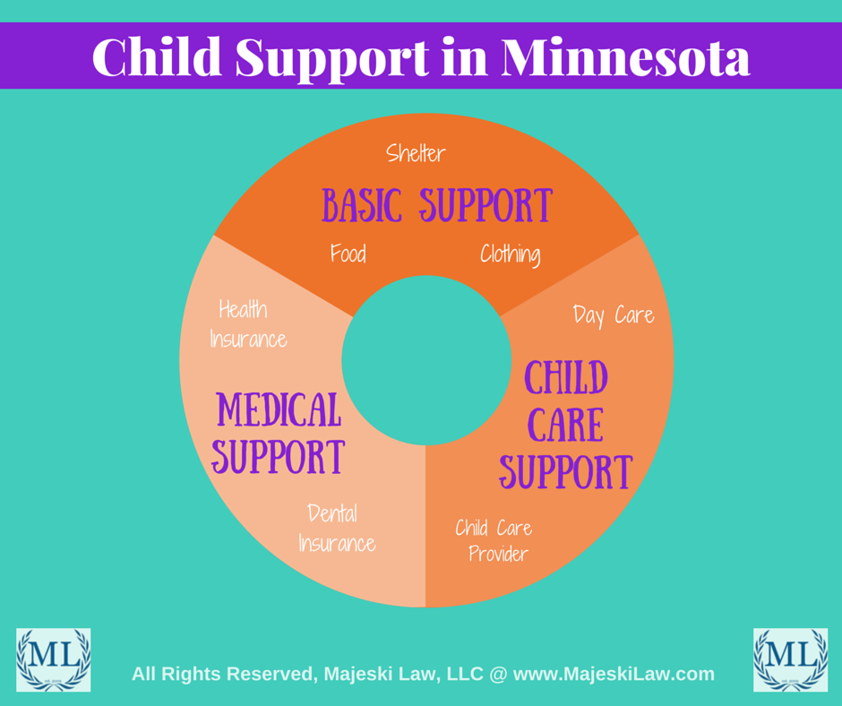 Divorce care mn