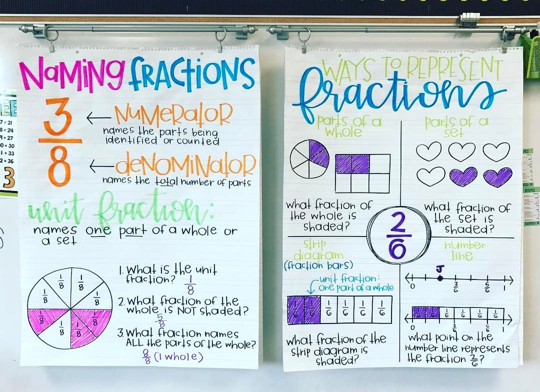 1,403 Likes, 67 Comments - Amy Groesbeck (@theamygroesbeck) on ...