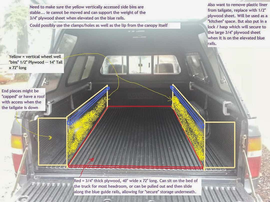 How To Build The Ultimate Truck Bed Camper Setup Step By