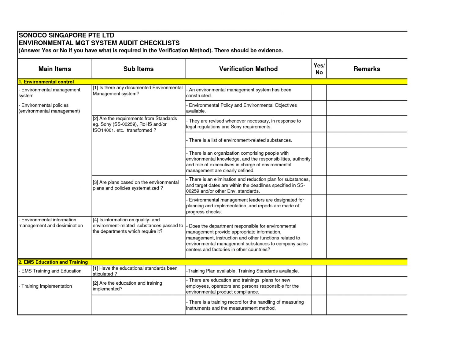 Browse Our Image Of Internal Financial Audit Checklist