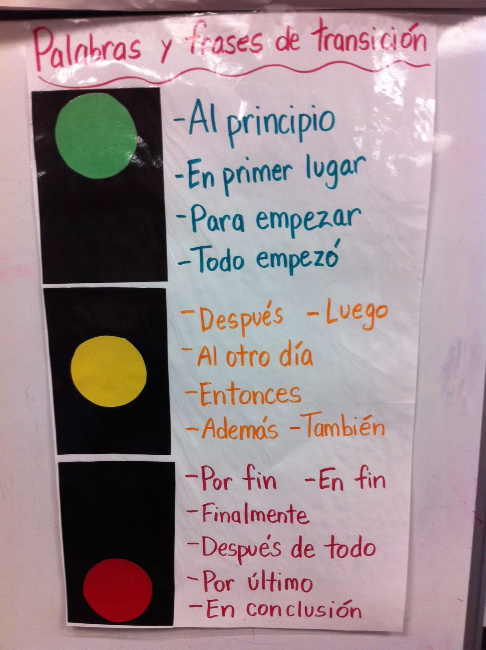 Anchor chart for transitional words and phrases in Spanish. Palabras y frases de transición.  More phrases to add to the anchor chart.  It might be a good idea to make this mini and to glue it in each student's writing folder for reference.