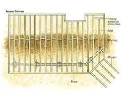 image result for deck framing guide deck deck framing