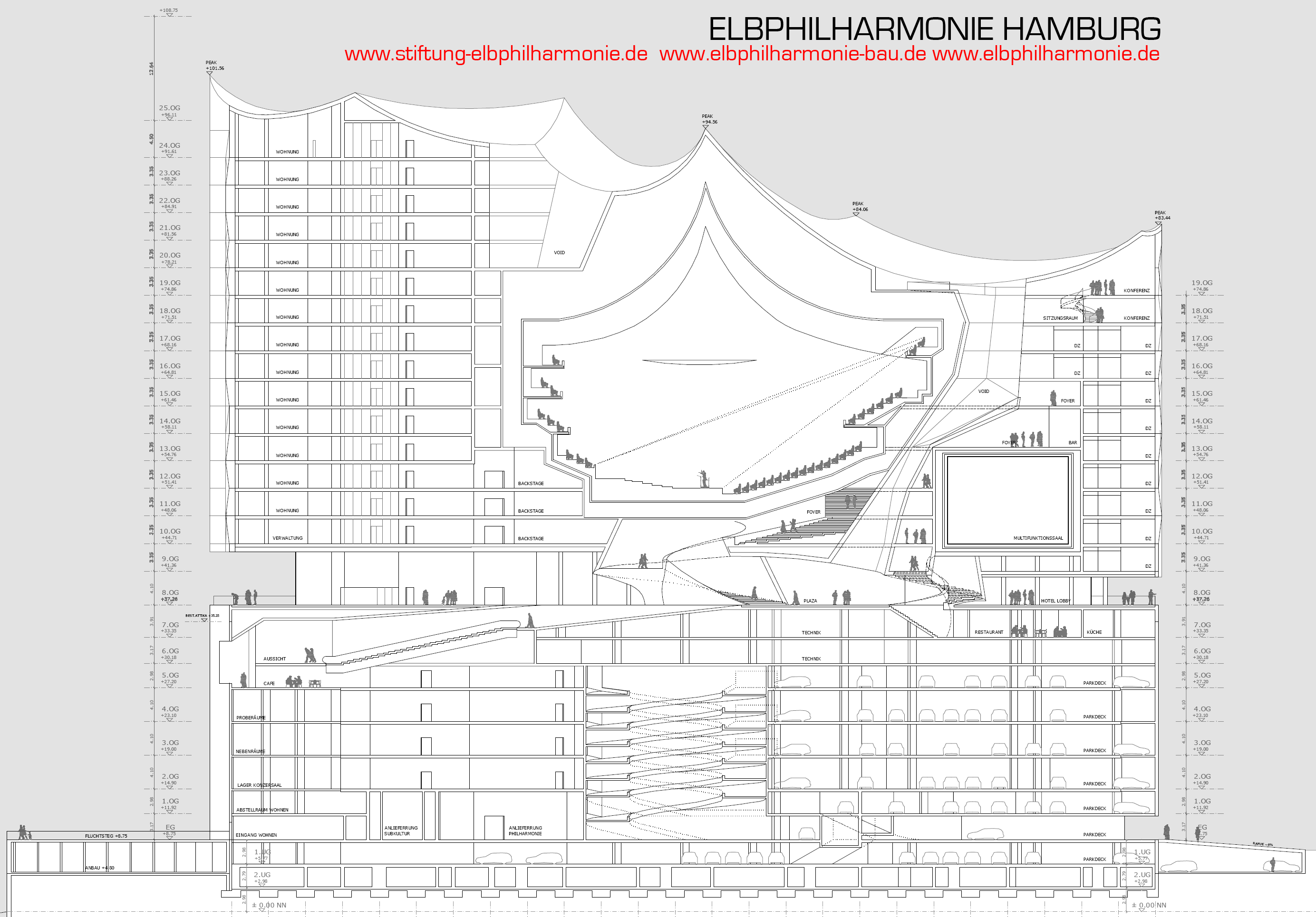 Architectural Plans Concert Hall Hamburg Diagram Architecture Herzog