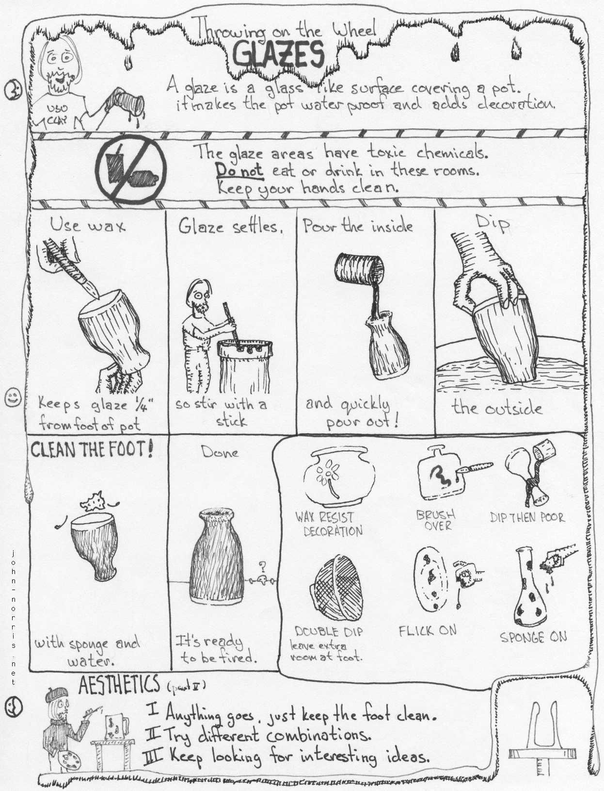Classroom Handout Ideas ~ Class handout glazing clay tips and tool makings