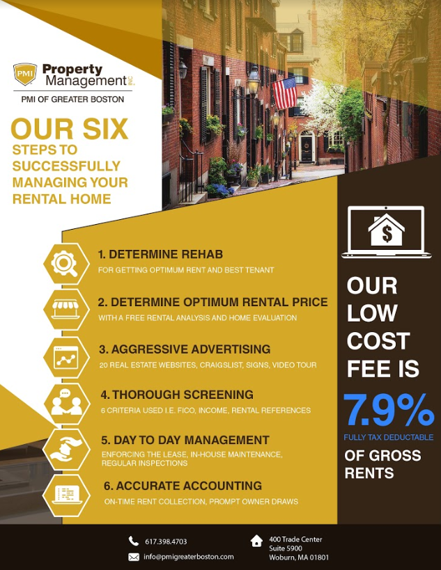 Pmi Of Greater Boston S 6 Successful Steps In Managing Your Rental Property Property Management Greater Boston Renting A House