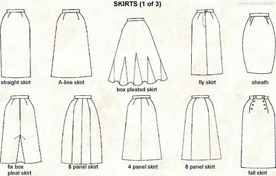 15d83d2ffd Types Of Skirts Styles For Women - Different Skirts Names | I am ...