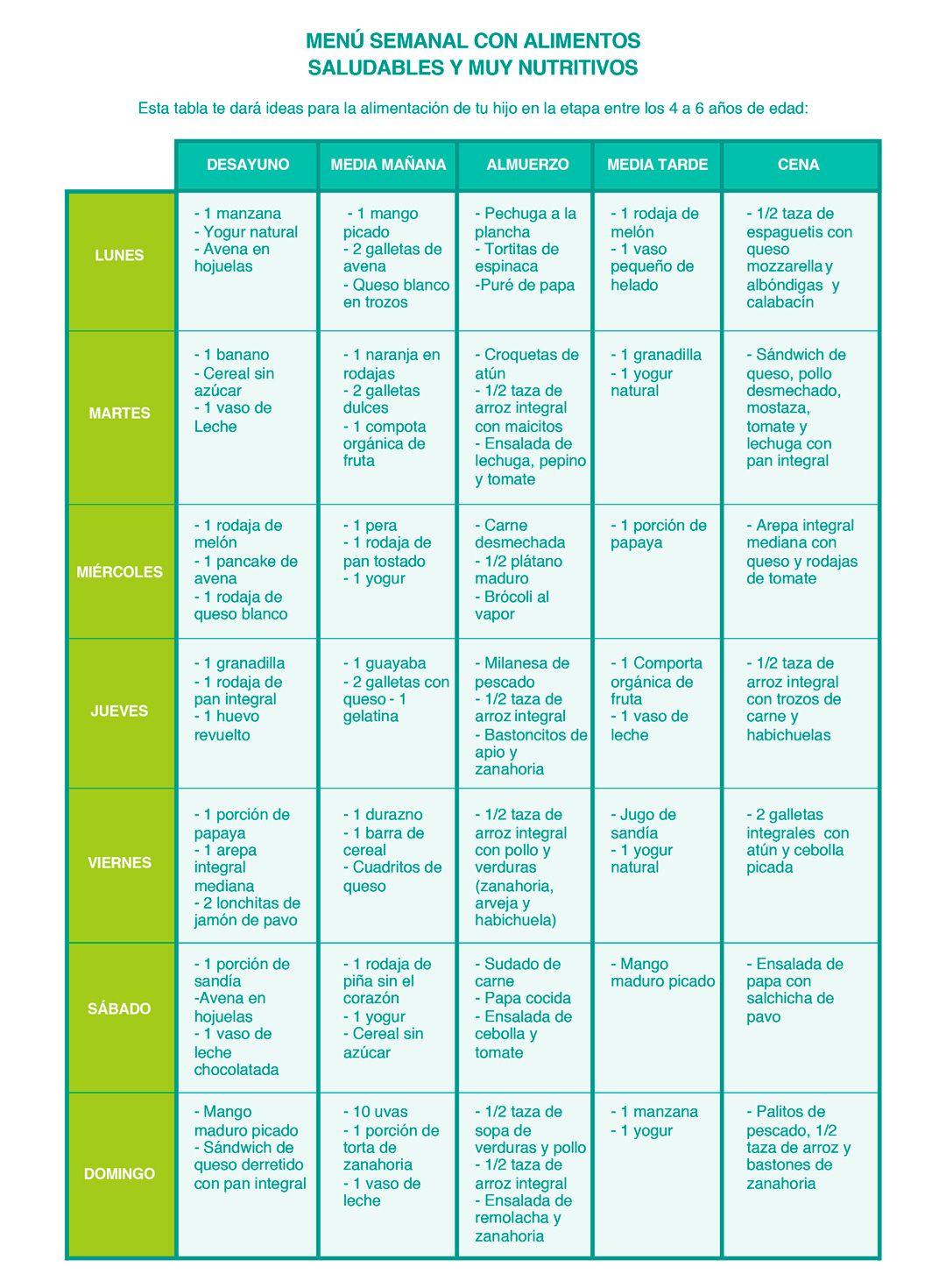 Menu Saludable Para Ninos Para Disfrutar Toda La Semana En La Etapa Entre Los 4 A 6 Menu Saludable Para Ninos Dieta Para Ninos Comidas Saludables Para Ninos