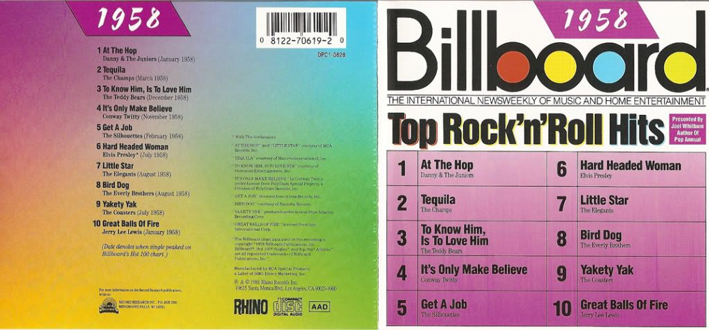 Billboard Rock and Roll - 1986 | billboard top rock roll