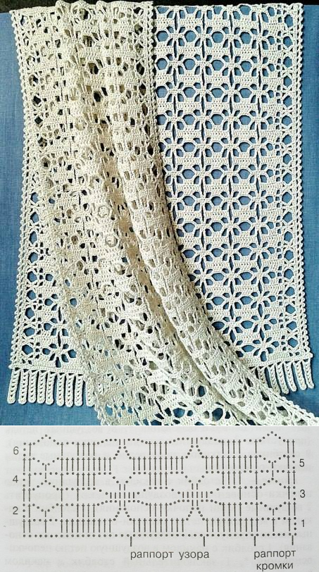 Палантин - накидка - шаль крючком #knittinginspiration Палантин - накидка - шаль крючком #knittinginspiration