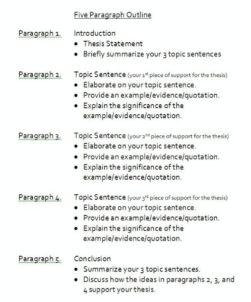 writing a  paragraph essay outline  google search  icap english   writing a  paragraph essay outline  google search