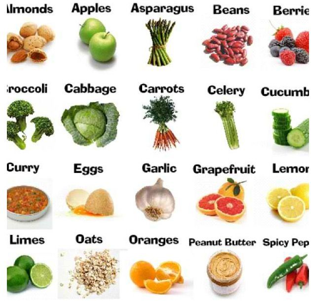 What Foods To Eat To Speed Up My Metabolism