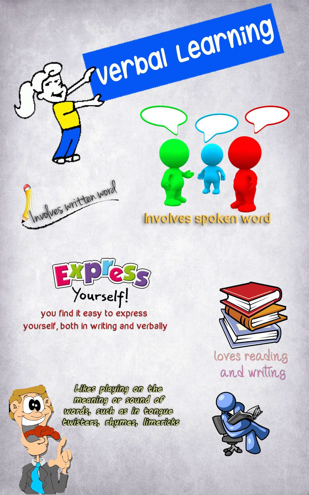 Study Tip: The Verbal (Linguistic) Learning Style: The ...