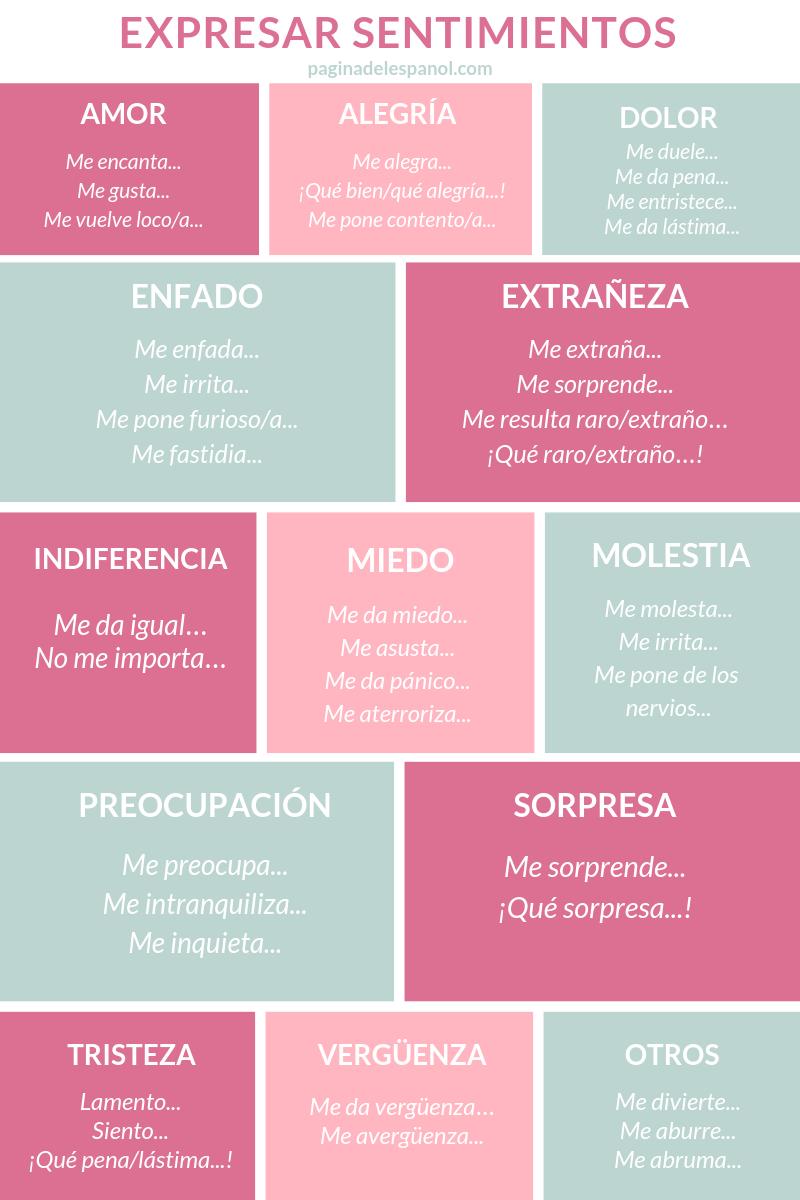 La página del español  Learn and Teach Spanish one lesson a day