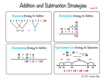 Mental Math Strategies for Addition and Subtraction (Common ...