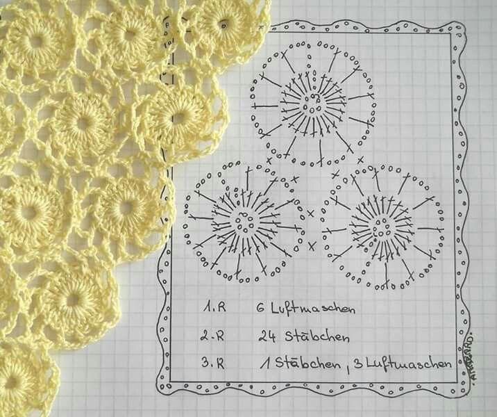 Pin de Beatriz Solcorona en blusas crochet   Pinterest   Blusas ...