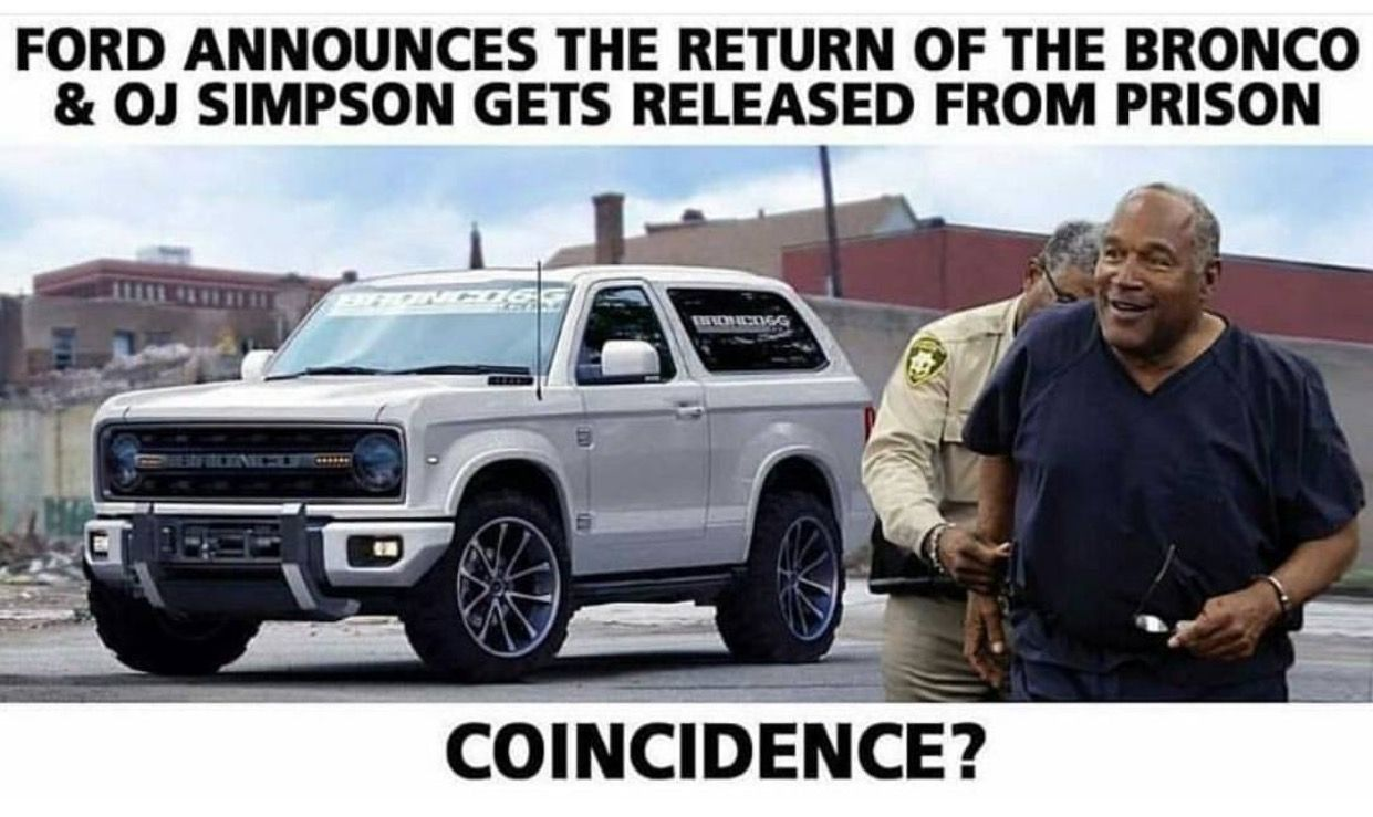 2021 Ford Baby Bronco Scout Everything We Know So Far About