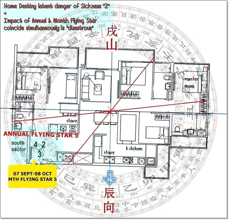 Feng Shui Home Office Layout Dental Office Feng Shui For