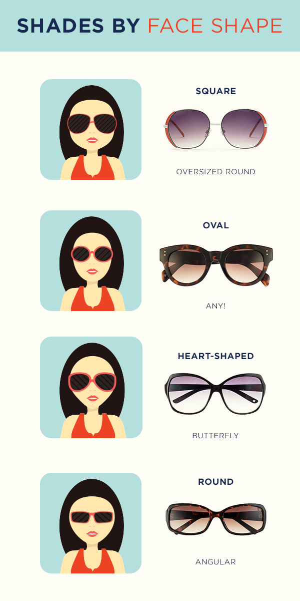 625900c6985 Summer is all about the sunnies! Here are our top picks based on face  shape. Square face  oversized round. Oval face  any! Heart-shaped face   butterfly.