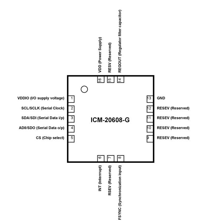 Icm 20608 G Pinout Pin Diagrams Pinterest Diagram