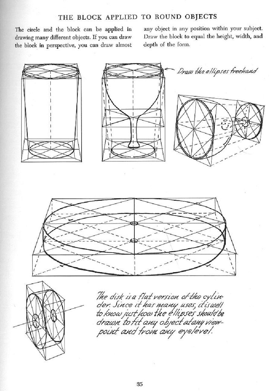 Andrew Loomis Successful Drawing Como Dibujar En Perspectiva Tutorial De Dibujo Dibujo Perspectiva