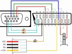 Pin By Tomek B On Elektronika In 2020 Vga Connector Video Cable Vga
