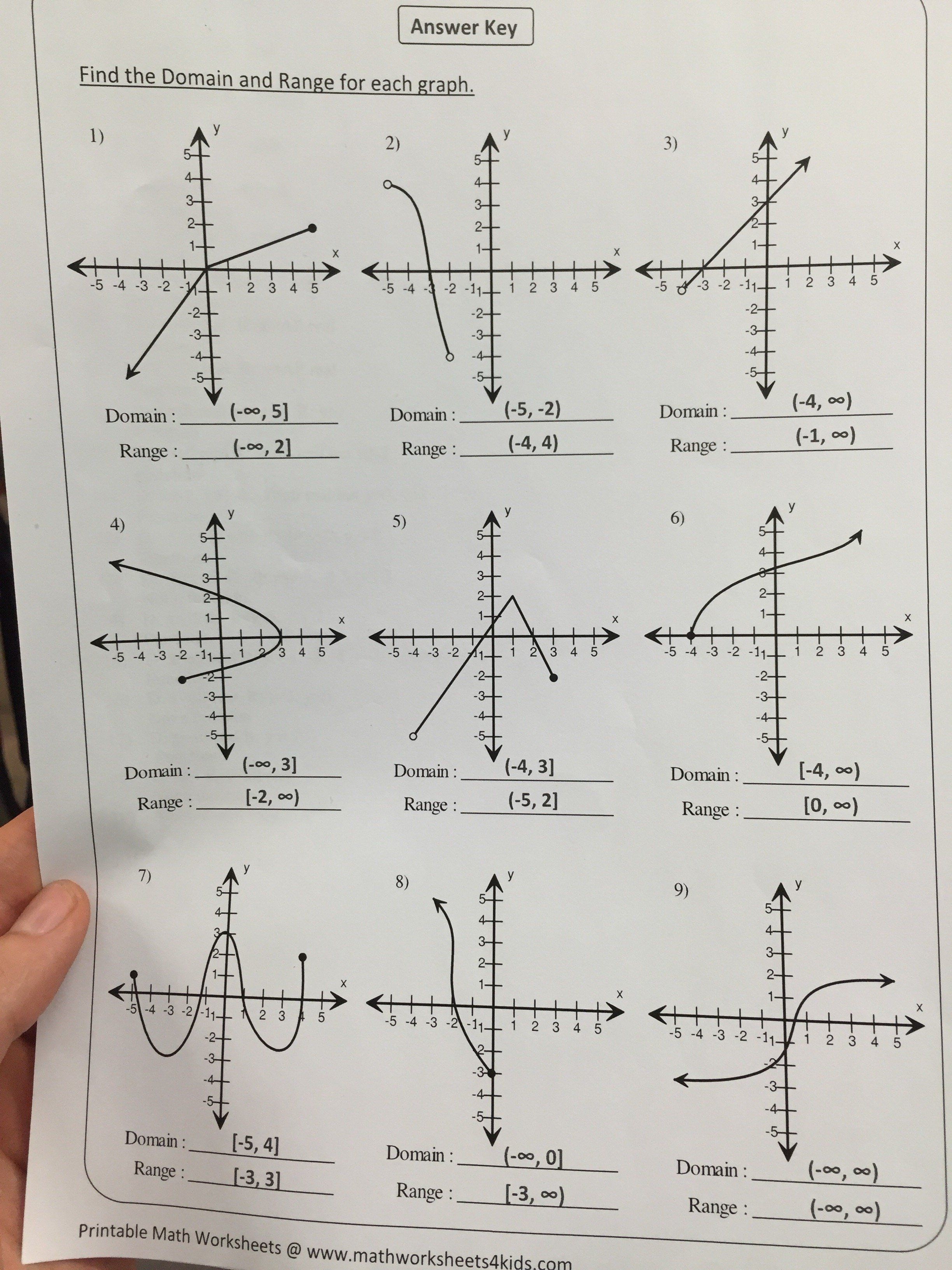 Domain And Range Worksheet Answers
